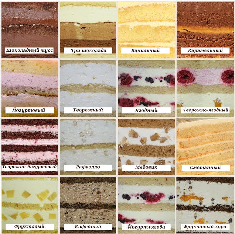 Какую начинку заказать для торта